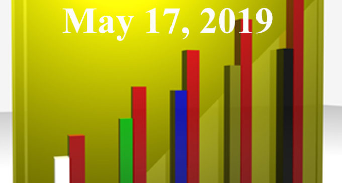 FiduciaryNews.com Trending Topics for ERISA Plan Sponsors: Week Ending 5/17/19