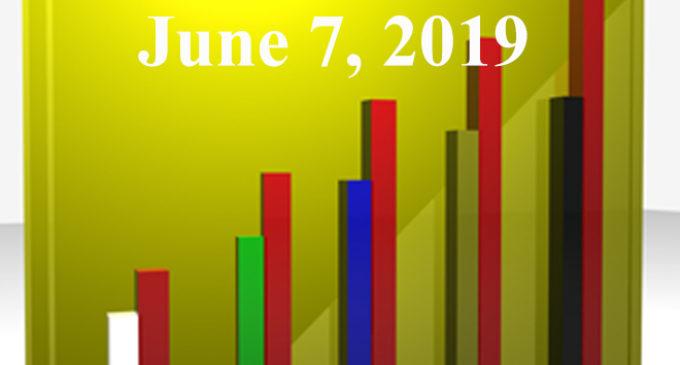 FiduciaryNews.com Trending Topics for ERISA Plan Sponsors: Week Ending 6/7/19