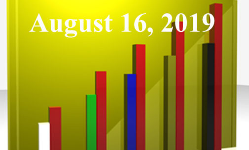 FiduciaryNews.com Trending Topics for ERISA Plan Sponsors: Week Ending 8/16/19