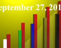 FiduciaryNews.com Trending Topics for ERISA Plan Sponsors: Week Ending 9/27/19