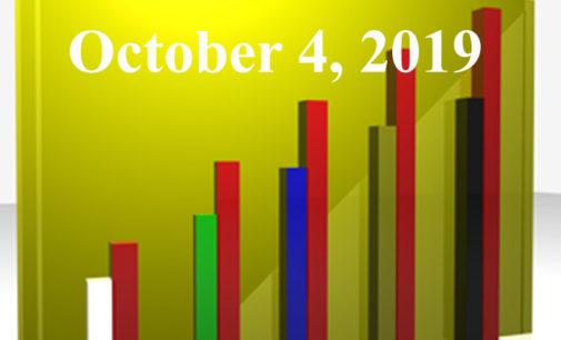 FiduciaryNews.com Trending Topics for ERISA Plan Sponsors: Week Ending 10/04/19