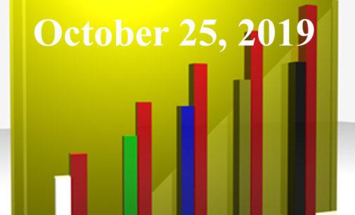 FiduciaryNews.com Trending Topics for ERISA Plan Sponsors: Week Ending 10/25/19