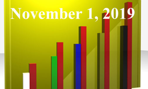 FiduciaryNews.com Trending Topics for ERISA Plan Sponsors: Week Ending 11/1/19