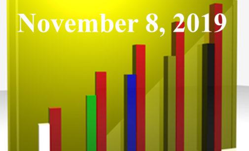 FiduciaryNews.com Trending Topics for ERISA Plan Sponsors: Week Ending 11/8/19