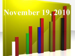 1020805_25983300_Trending_Topics_2010.11.19_stock_xchng_royalty_300