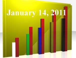 1020805_25983300_Trending_Topics_2011.01.14_stock_xchng_royalty_free_300