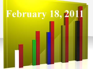 1020805_25983300_Trending_Topics_2011.02.18_stock_xchng_royalty_free_300