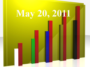 1020805_25983300_Trending_Topics_2011.05.20_stock_xchng_royalty_free_300