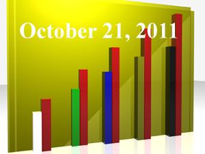 1020805_25983300_Trending_Topics_2011.10.21_stock_xchng_royalty_free_300