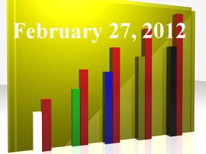 1020805_25983300_Trending_Topics_2012.02.27_stock_xchng_royalty_free_300