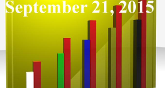 FiduciaryNews Trending Topics for ERISA Plan Sponsors: Week Ending 9/18/15