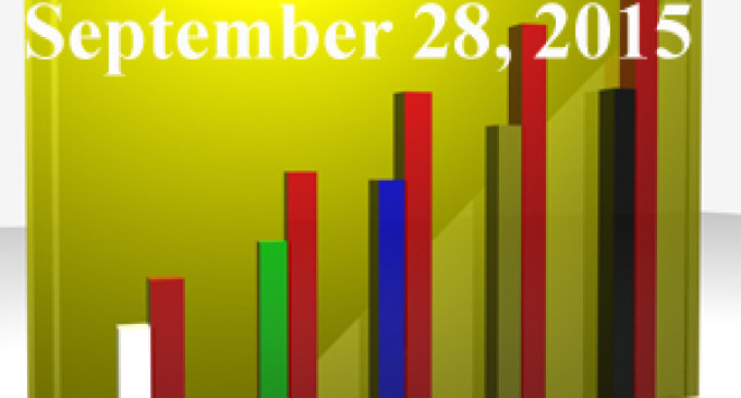 FiduciaryNews Trending Topics for ERISA Plan Sponsors: Week Ending 9/25/15