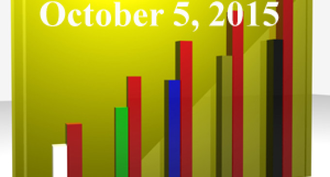 FiduciaryNews Trending Topics for ERISA Plan Sponsors: Week Ending 10/2/15