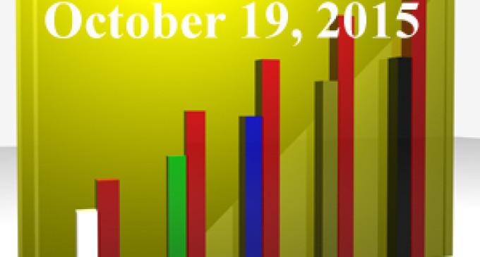 FiduciaryNews Trending Topics for ERISA Plan Sponsors: Week Ending 10/16/15