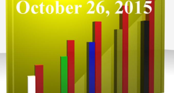 FiduciaryNews Trending Topics for ERISA Plan Sponsors: Week Ending 10/23/15
