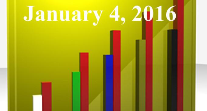 FiduciaryNews.com Trending Topics for ERISA Plan Sponsors: Week Ending 1/1/16