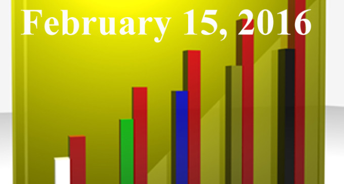 FiduciaryNews.com Trending Topics for ERISA Plan Sponsors: Week Ending 2/12/16