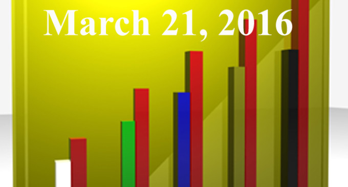 FiduciaryNews.com Trending Topics for ERISA Plan Sponsors: Week Ending 3/18/16