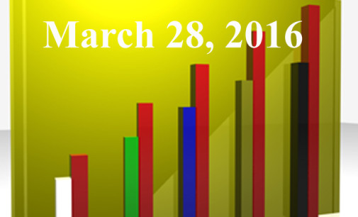 FiduciaryNews.com Trending Topics for ERISA Plan Sponsors: Week Ending 3/25/16