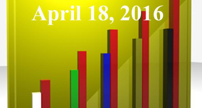 FiduciaryNews.com Trending Topics for ERISA Plan Sponsors: Week Ending 4/15/16