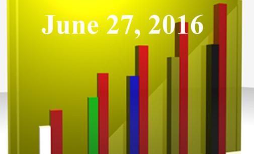 FiduciaryNews.com Trending Topics for ERISA Plan Sponsors: Week Ending 6/24/16