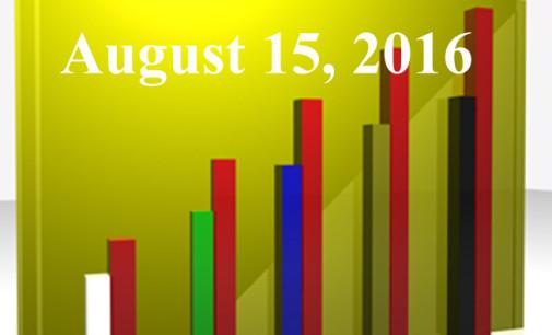 FiduciaryNews.com Trending Topics for ERISA Plan Sponsors: Week Ending 8/12/16