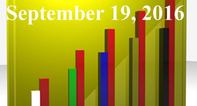 FiduciaryNews.com Trending Topics for ERISA Plan Sponsors: Week Ending 9/16/16