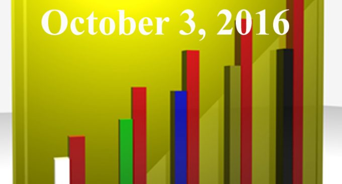 FiduciaryNews.com Trending Topics for ERISA Plan Sponsors: Week Ending 9/30/16