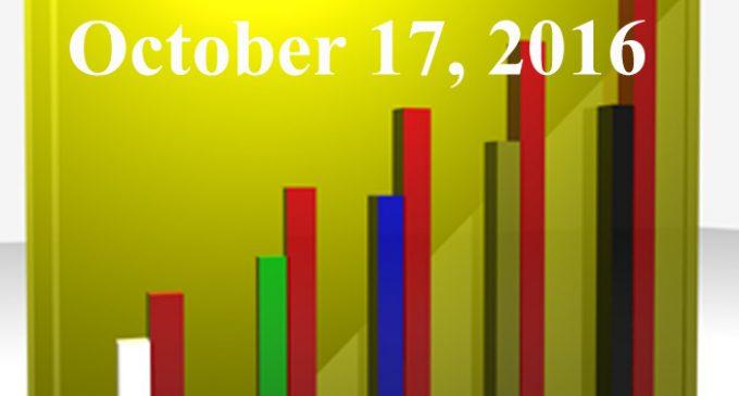 FiduciaryNews.com Trending Topics for ERISA Plan Sponsors: Week Ending 10/14/16