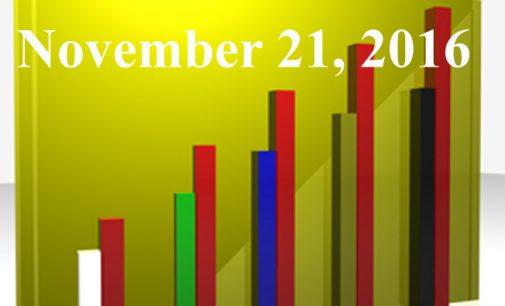 FiduciaryNews.com Trending Topics for ERISA Plan Sponsors: Week Ending 11/18/16
