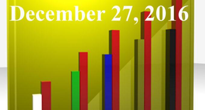 FiduciaryNews.com Trending Topics for ERISA Plan Sponsors: Week Ending 12/23/16
