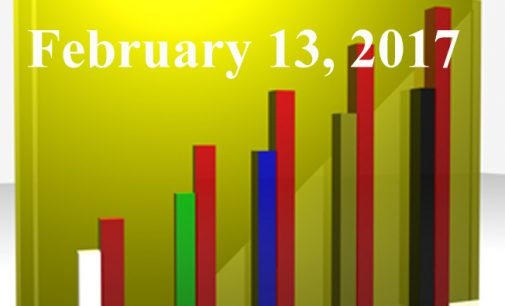 FiduciaryNews.com Trending Topics for ERISA Plan Sponsors: Week Ending 2/10/17