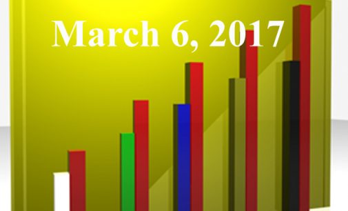 FiduciaryNews.com Trending Topics for ERISA Plan Sponsors: Week Ending 3/3/17