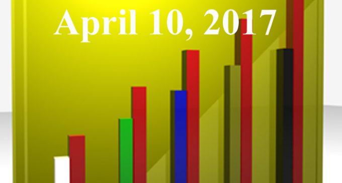 FiduciaryNews.com Trending Topics for ERISA Plan Sponsors: Week Ending 4/7/17