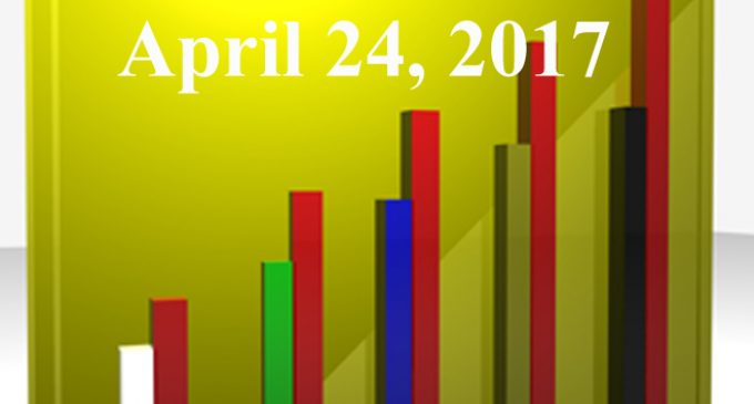FiduciaryNews.com Trending Topics for ERISA Plan Sponsors: Week Ending 4/21/17