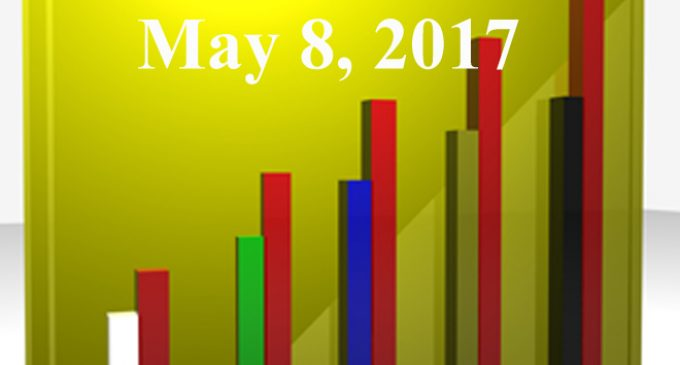 FiduciaryNews.com Trending Topics for ERISA Plan Sponsors: Week Ending 5/5/17