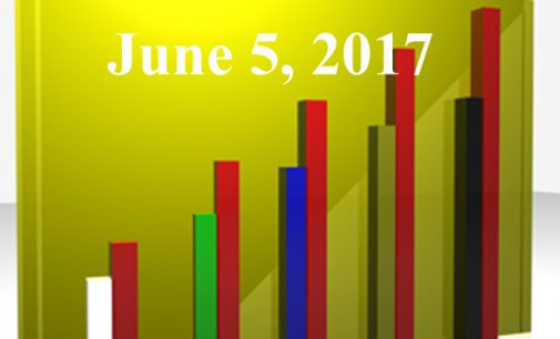 FiduciaryNews.com Trending Topics for ERISA Plan Sponsors: Week Ending 6/2/17