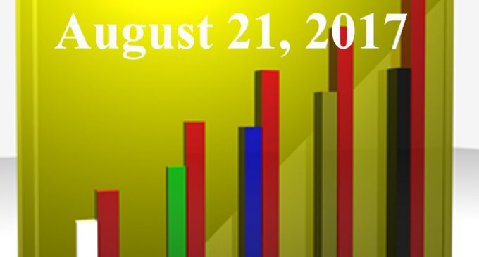 FiduciaryNews.com Trending Topics for ERISA Plan Sponsors: Week Ending 8/18/17