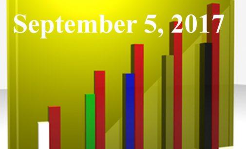 FiduciaryNews.com Trending Topics for ERISA Plan Sponsors: Week Ending 9/1/17