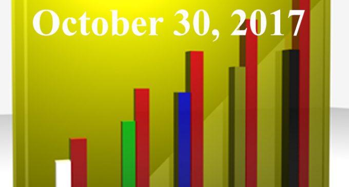 FiduciaryNews.com Trending Topics for ERISA Plan Sponsors: Week Ending 10/27/17