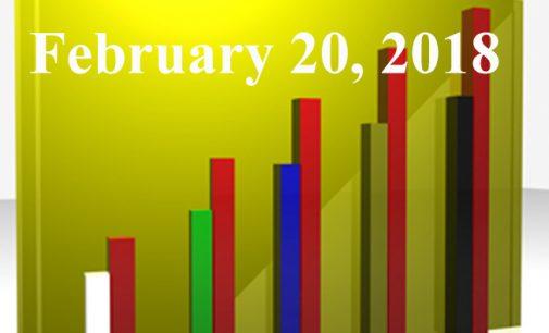 FiduciaryNews.com Trending Topics for ERISA Plan Sponsors: Week Ending 2/16/18