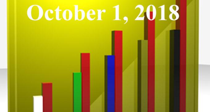 FiduciaryNews.com Trending Topics for ERISA Plan Sponsors: Week Ending 9/28/18