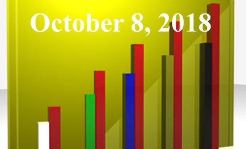 FiduciaryNews.com Trending Topics for ERISA Plan Sponsors: Week Ending 10/5/18