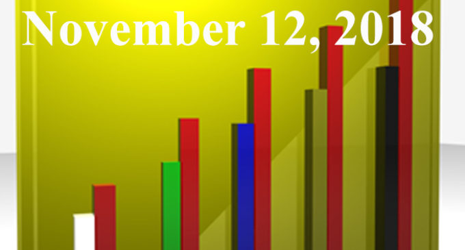 FiduciaryNews.com Trending Topics for ERISA Plan Sponsors: Week Ending 11/9/18