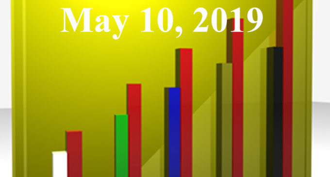 FiduciaryNews.com Trending Topics for ERISA Plan Sponsors: Week Ending 5/10/19