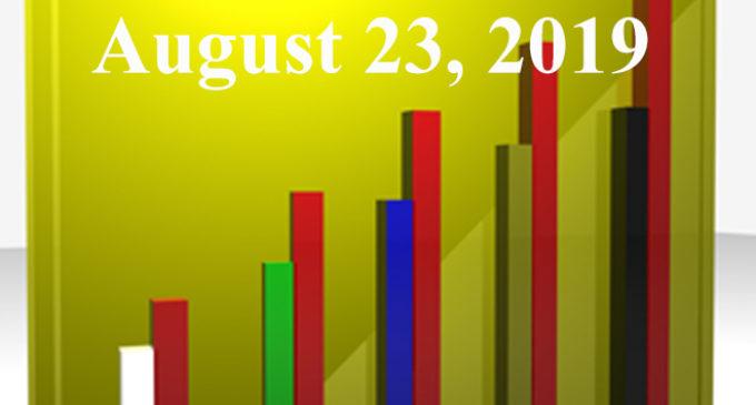 FiduciaryNews.com Trending Topics for ERISA Plan Sponsors: Week Ending 8/23/19