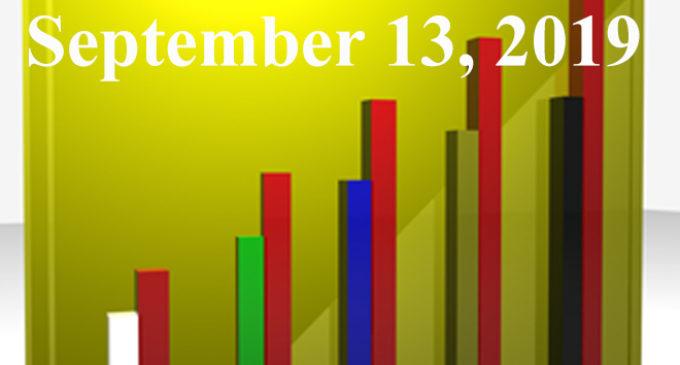 FiduciaryNews.com Trending Topics for ERISA Plan Sponsors: Week Ending 9/13/19