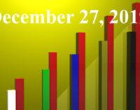 FiduciaryNews.com Trending Topics for ERISA Plan Sponsors: Week Ending 12/27/19