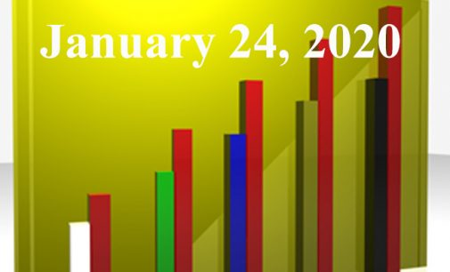 FiduciaryNews.com Trending Topics for ERISA Plan Sponsors: Week Ending 1/24/20