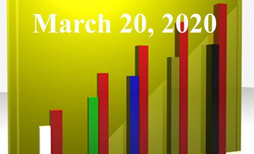 FiduciaryNews.com Trending Topics for ERISA Plan Sponsors: Week Ending 3/20/20